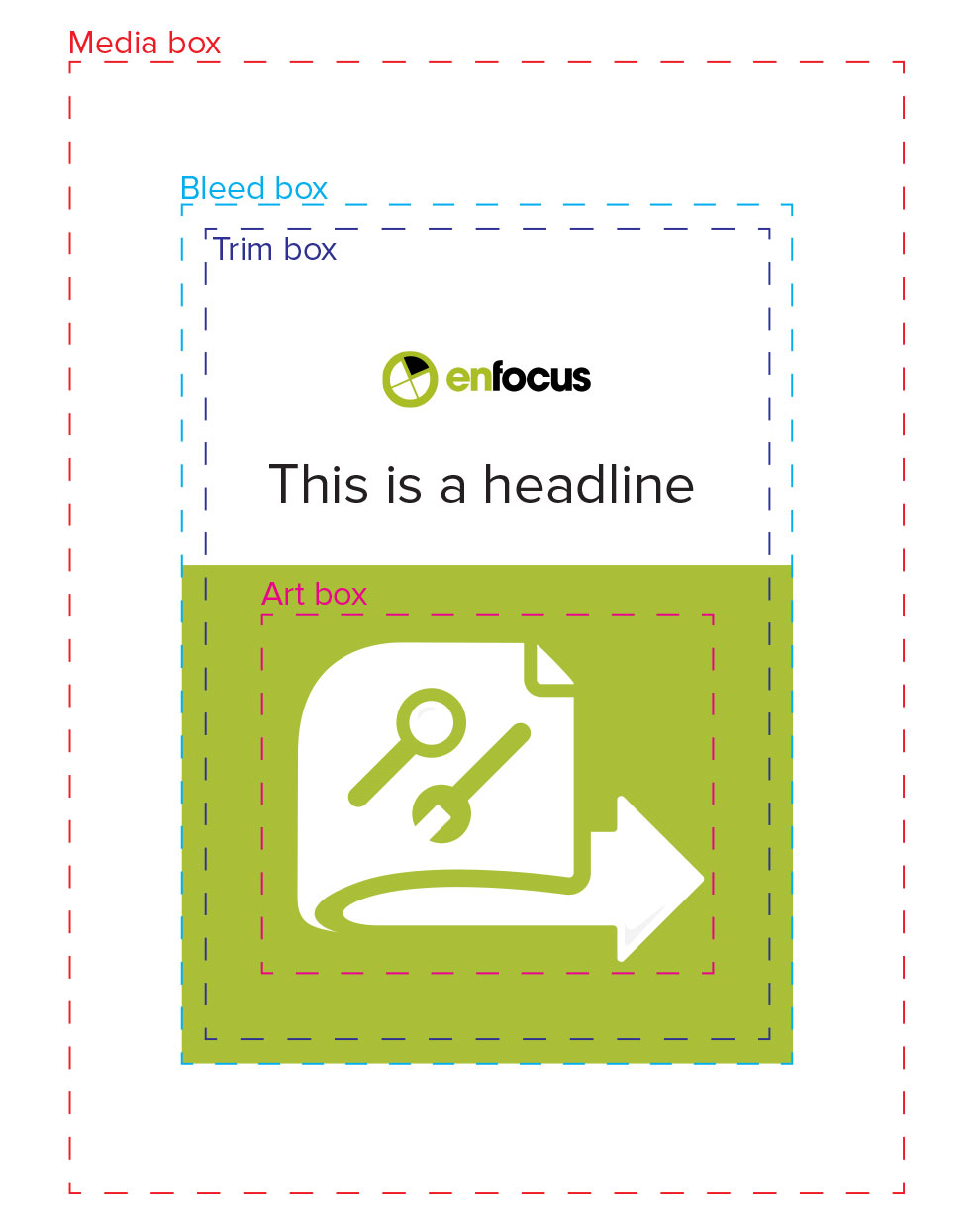 Thinking outside the page box: a guide to PDF page boxes | Enfocus