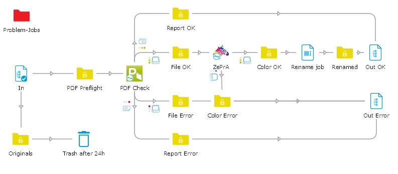 cmyk rgb conversion using soda pdf