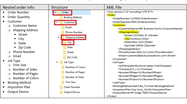 xml file table graphic