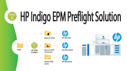 HP Indigo EPM Preflight Solution Banner